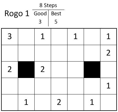 A Rogo puzzle