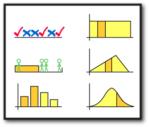 Pictorial representation of different distributions