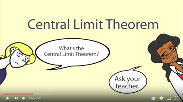 The Central Limit Theorem – with Dragons